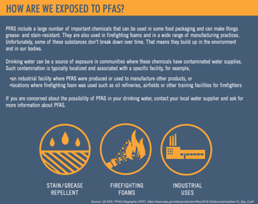 PFAS Exposure EPA