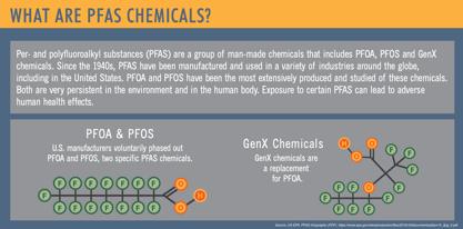 PFAS_EPA_Infographic
